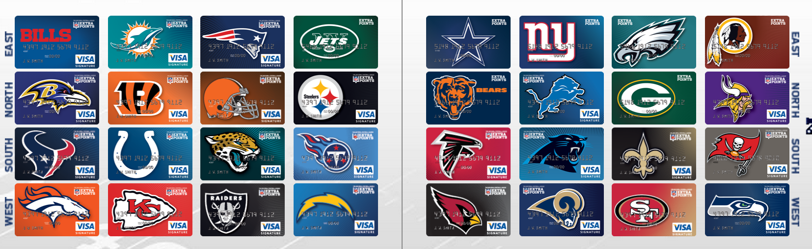What is Barclay NFL Extra Points BIN Number? - Credit Card ...